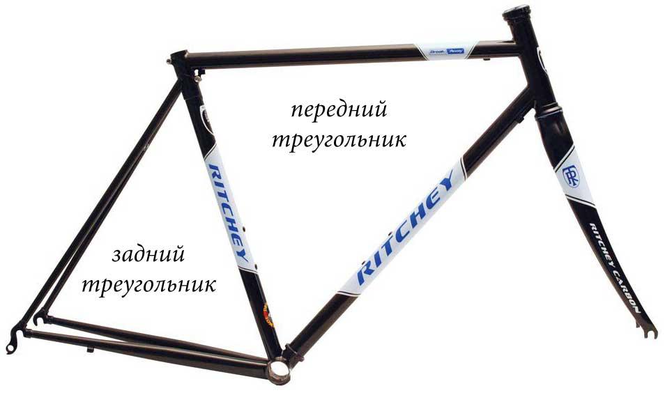 треугольники рамы