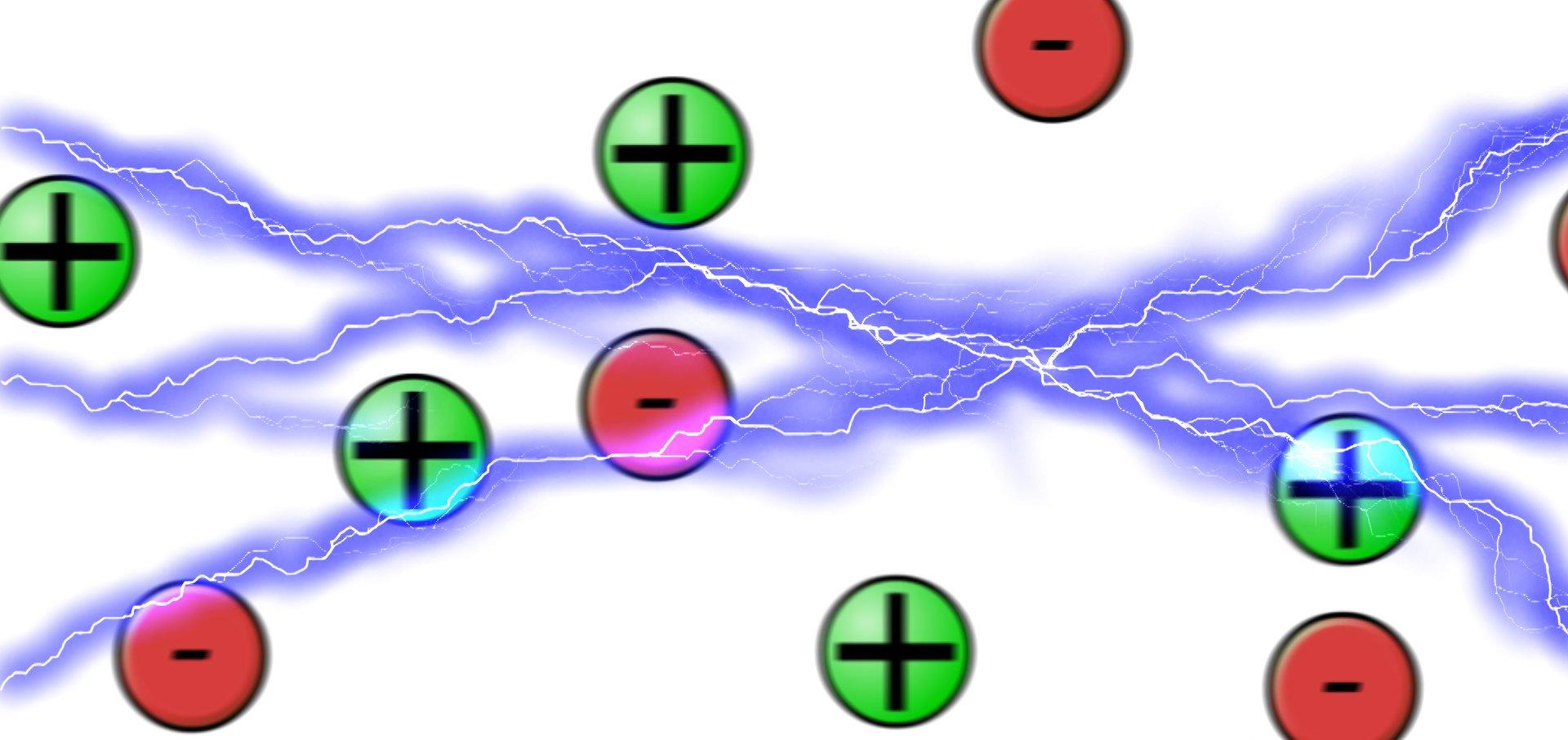 физика электромагнитные явления 02