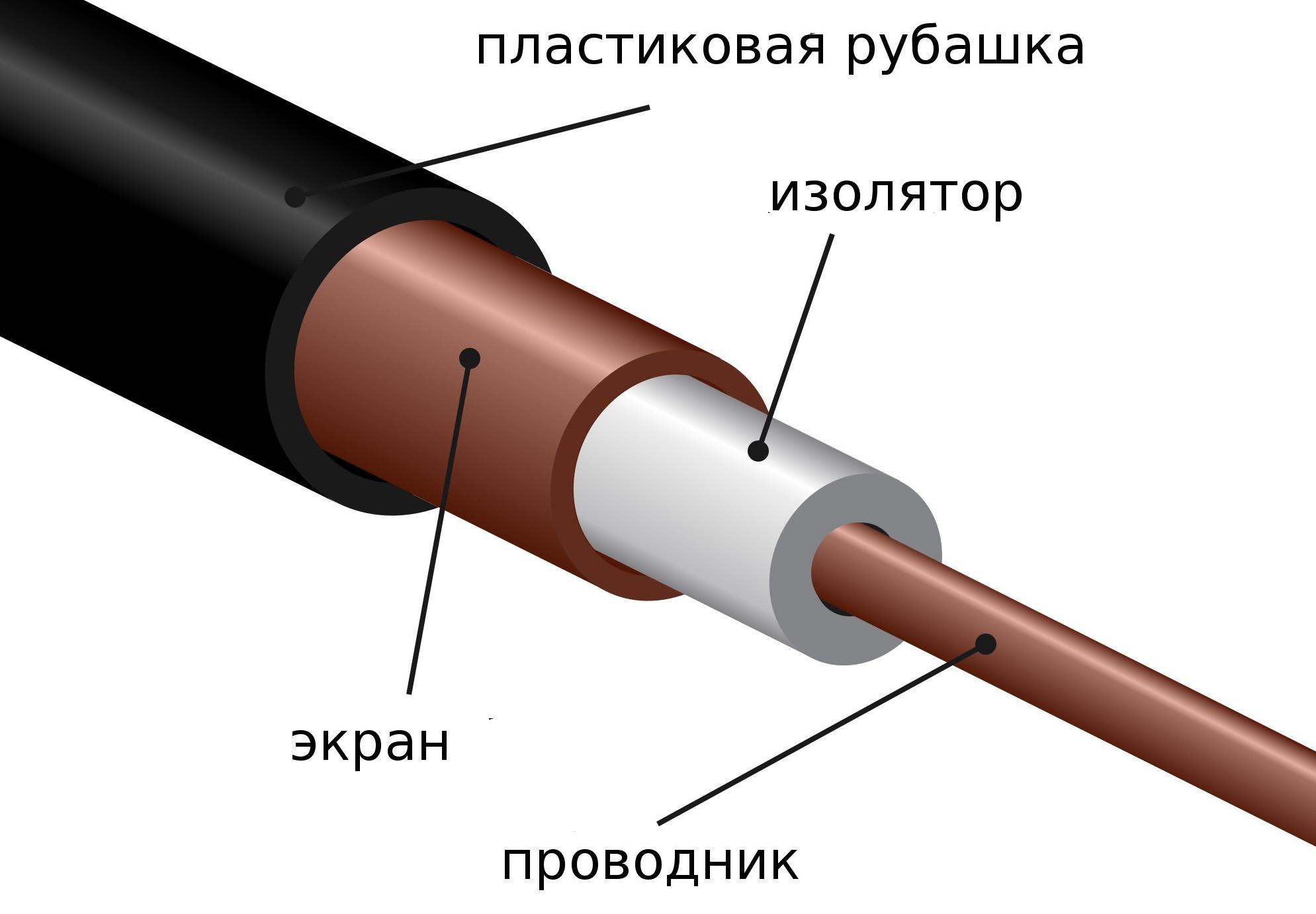 физика электромагнитные явления 03