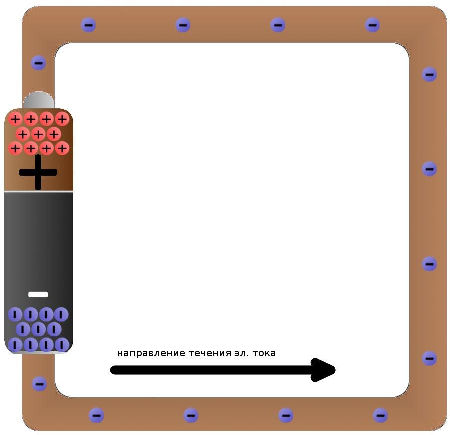 физика электромагнитные явления 05b
