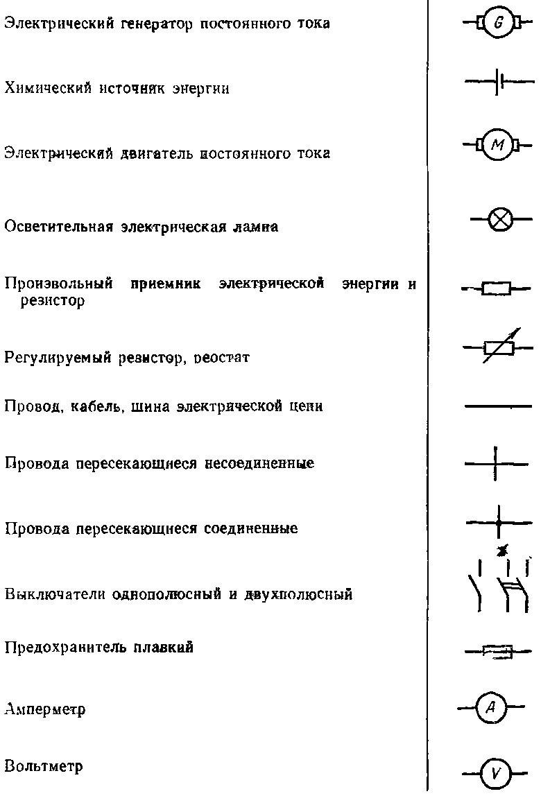 физика электромагнитные явления 06b