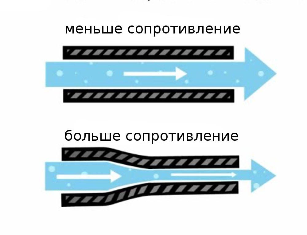 физика электромагнитные явления 09