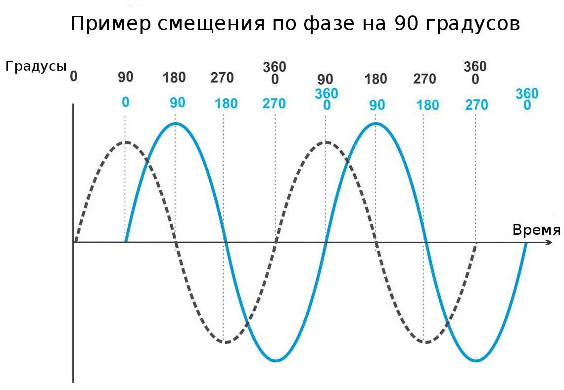 механические колебания и волны-06
