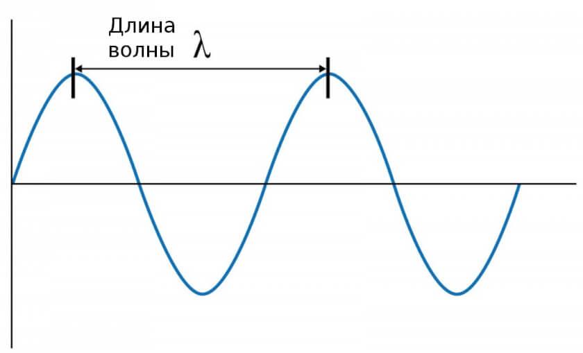 механические колебания и волны-14