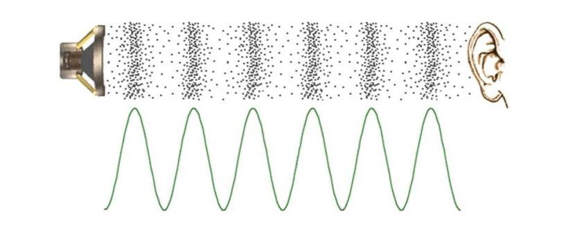 механические колебания и волны-16