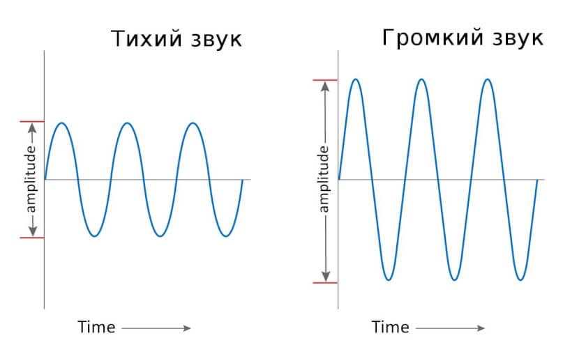 механические колебания и волны-20