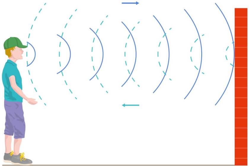 механические колебания и волны-24