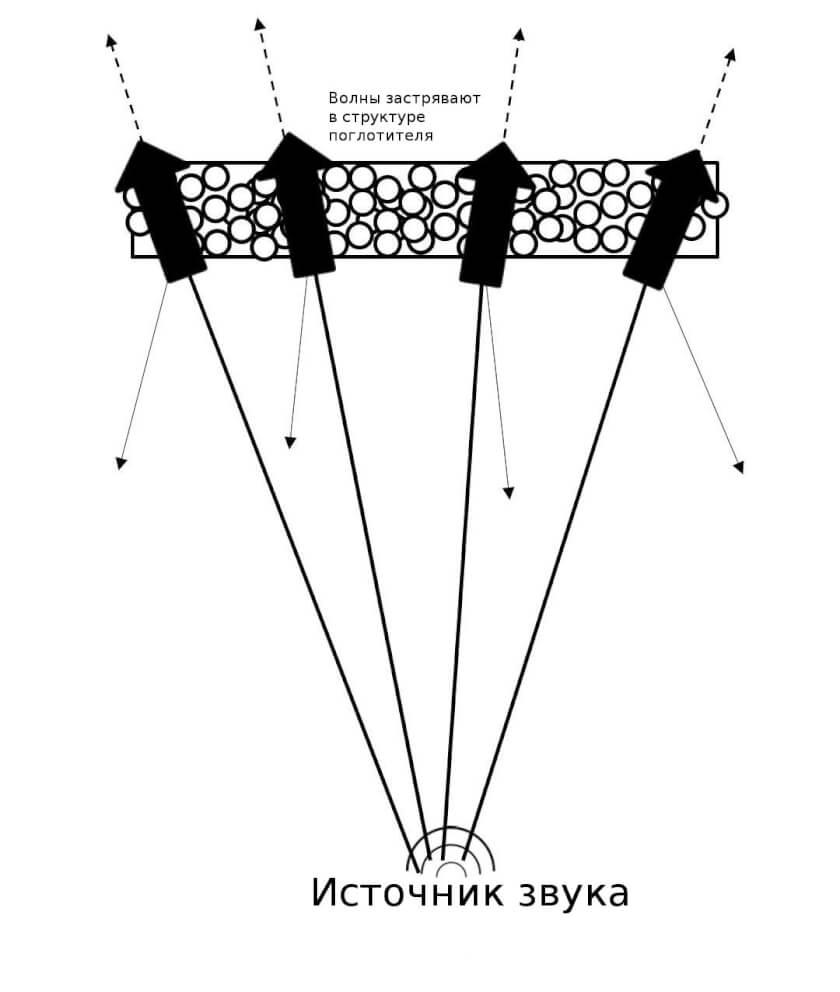 шумо и виброизоляция автомобиля-11