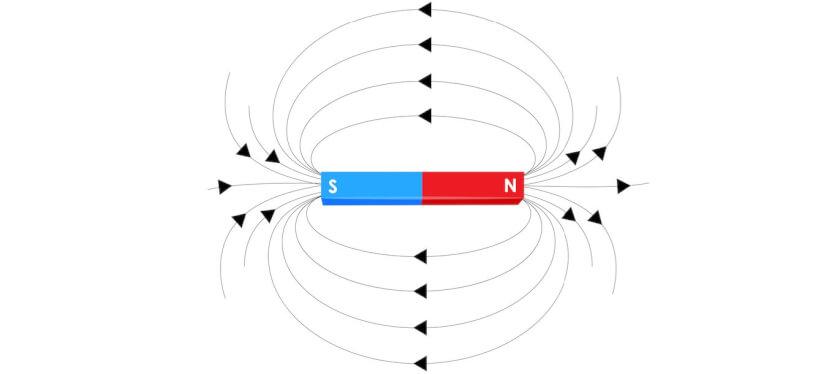 явление электромагнитной индукции тока-01