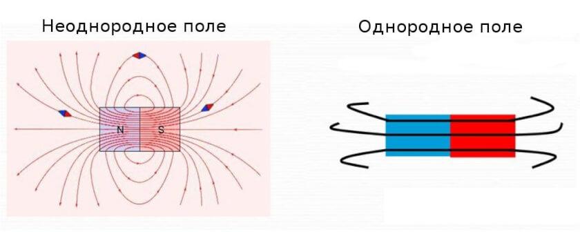 явление электромагнитной индукции тока-02