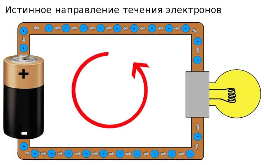 явление электромагнитной индукции тока-03