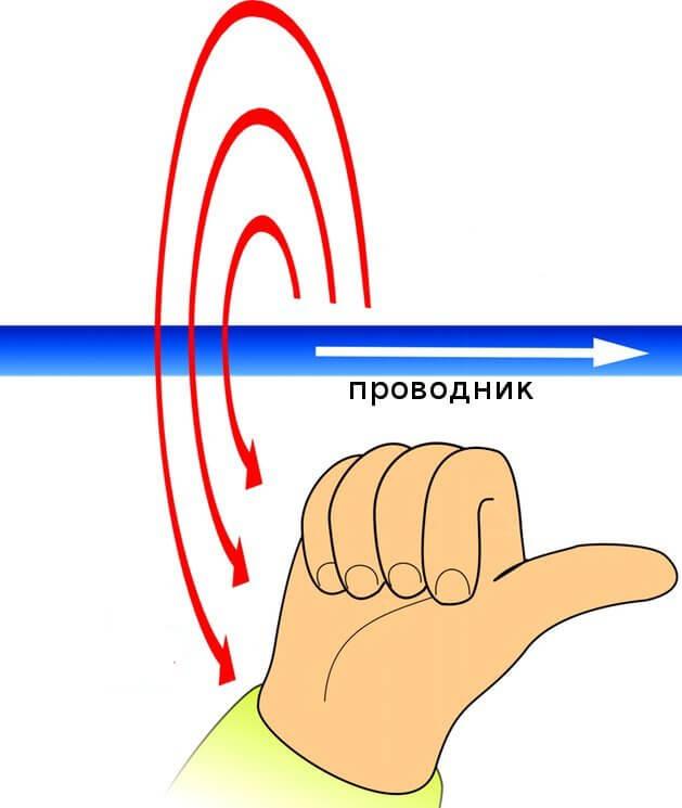 явление электромагнитной индукции тока-04