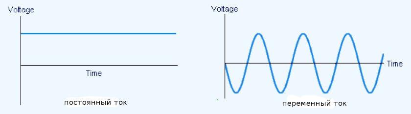 явление электромагнитной индукции тока-08