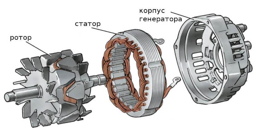 явление электромагнитной индукции тока-09