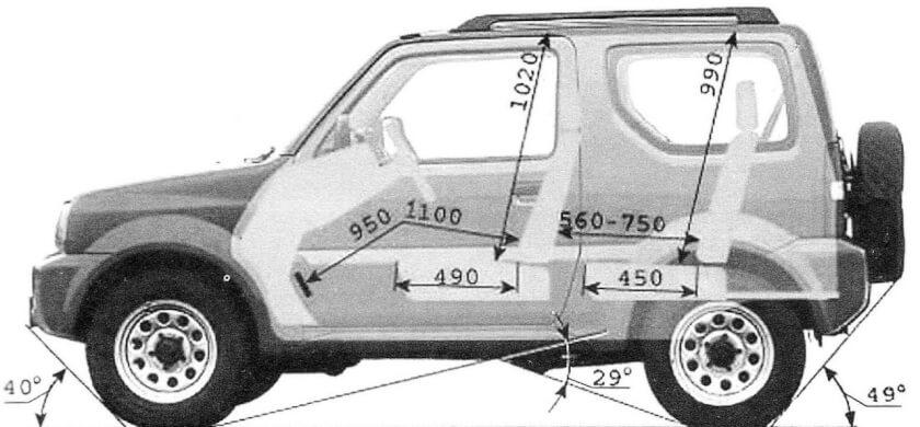 Suzuki Jimny на замену Нивы-19