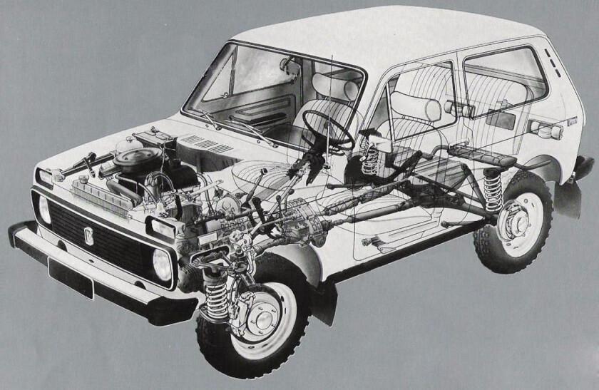 Suzuki Jimny на замену Нивы-21