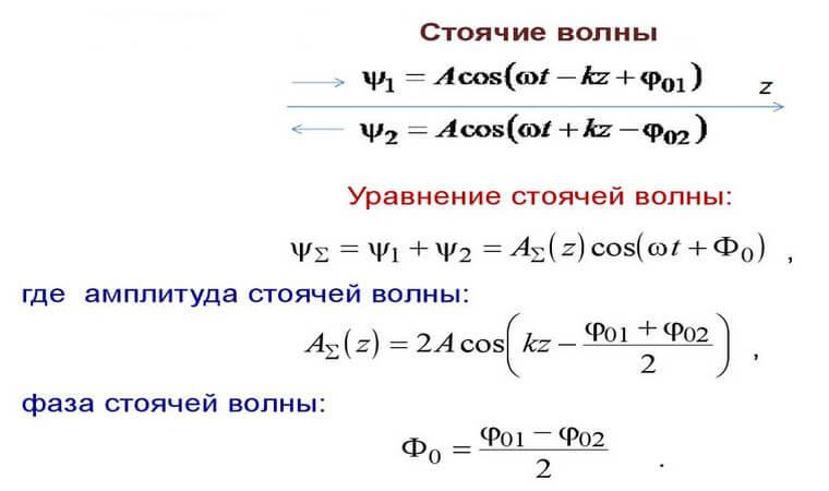 стоячие волны формула