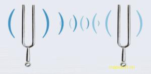 резонанс звука